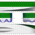 PV-10m6x3m5x0m8-Tender_2_Linienplan