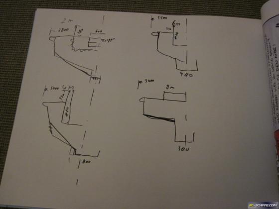 Plan2
